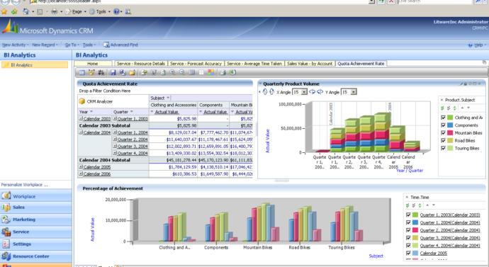 ERP Microsoft Dynamics NAV (Navision)